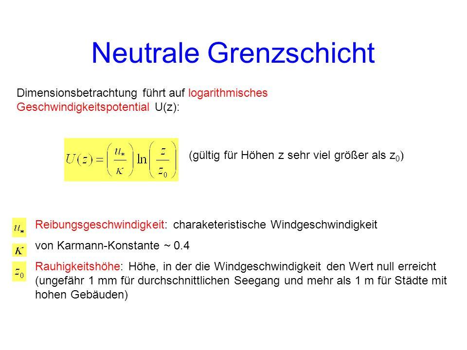 Neutrale Grenzschicht Dimensionsbetrachtung führt auf logarithmisches Geschwindigkeitspotential U(z): Reibungsgeschwindigkeit: charaketeristische Wind