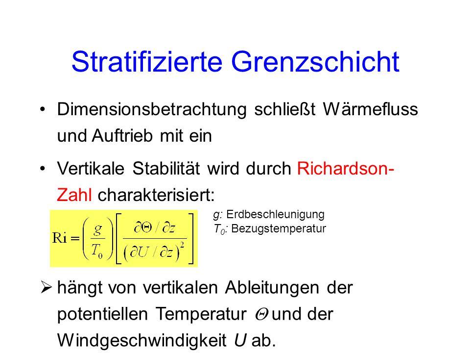 Stratifizierte Grenzschicht Dimensionsbetrachtung schließt Wärmefluss und Auftrieb mit ein Vertikale Stabilität wird durch Richardson- Zahl charakteri