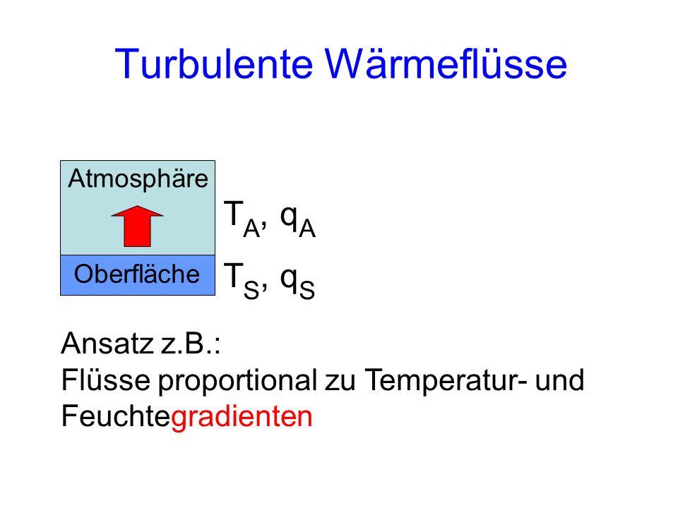 Oberfläche Turbulente Wärmeflüsse Atmosphäre T A, q A T S, q S Ansatz z.B.: Flüsse proportional zu Temperatur- und Feuchtegradienten