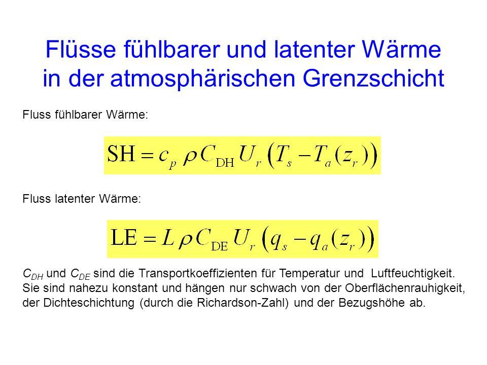 Flüsse fühlbarer und latenter Wärme in der atmosphärischen Grenzschicht Fluss fühlbarer Wärme: Fluss latenter Wärme: C DH und C DE sind die Transportk