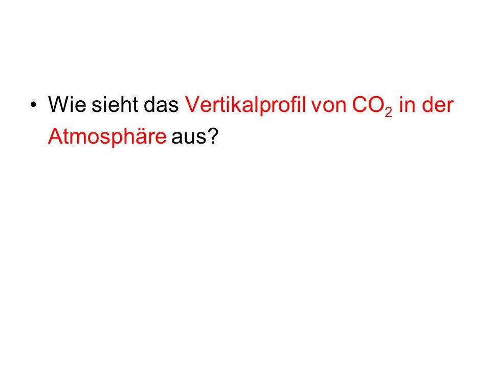 Wie sieht das Vertikalprofil von CO 2 in der Atmosphäre aus?