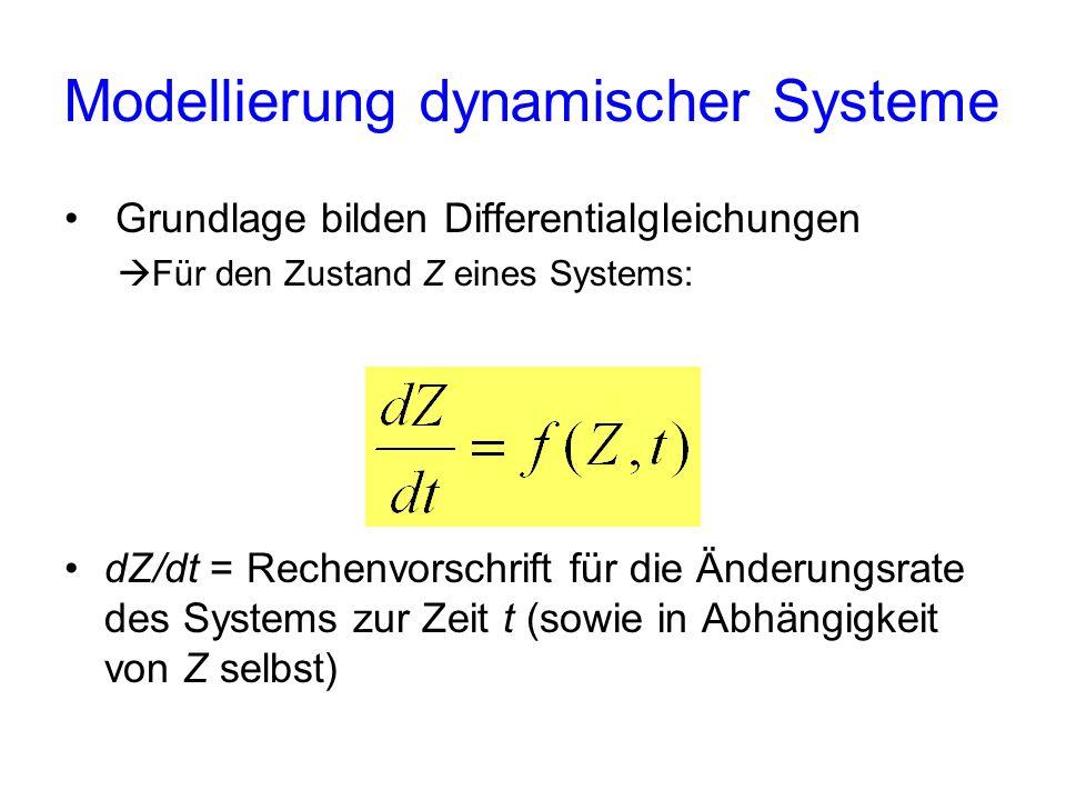 Modellierung dynamischer Systeme Grundlage bilden Differentialgleichungen Für den Zustand Z eines Systems: dZ/dt = Rechenvorschrift für die Änderungsr