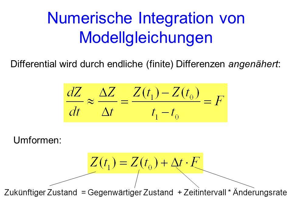 Numerische Integration von Modellgleichungen Zukünftiger Zustand = Gegenwärtiger Zustand + Zeitintervall * Änderungsrate Differential wird durch endli