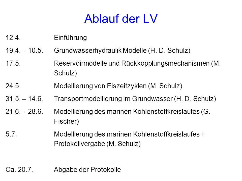Ablauf der LV 12.4.Einführung 19.4. – 10.5. Grundwasserhydraulik Modelle (H. D. Schulz) 17.5.Reservoirmodelle und Rückkopplungsmechanismen (M. Schulz)