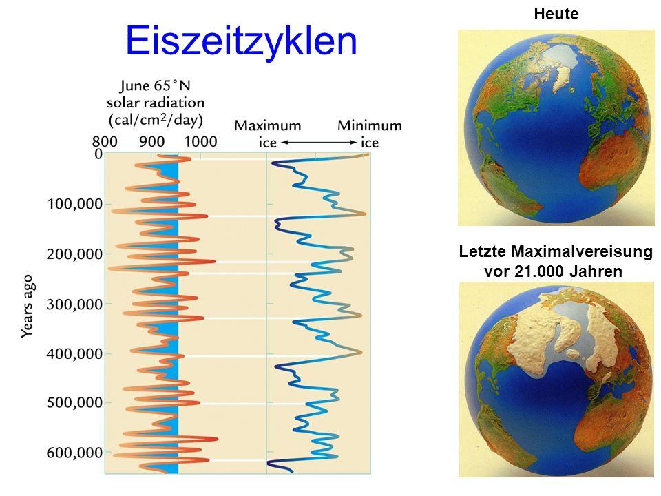 Letzte Maximalvereisung vor 21.000 Jahren Heute Eiszeitzyklen