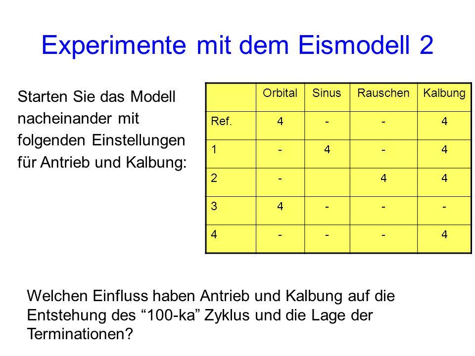 Experimente mit dem Eismodell 2 Starten Sie das Modell nacheinander mit folgenden Einstellungen für Antrieb und Kalbung: OrbitalSinusRauschenKalbung R