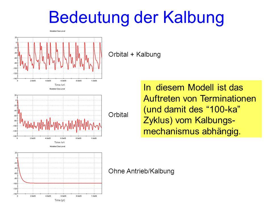 Bedeutung der Kalbung In diesem Modell ist das Auftreten von Terminationen (und damit des 100-ka Zyklus) vom Kalbungs- mechanismus abhängig. Ohne Antr