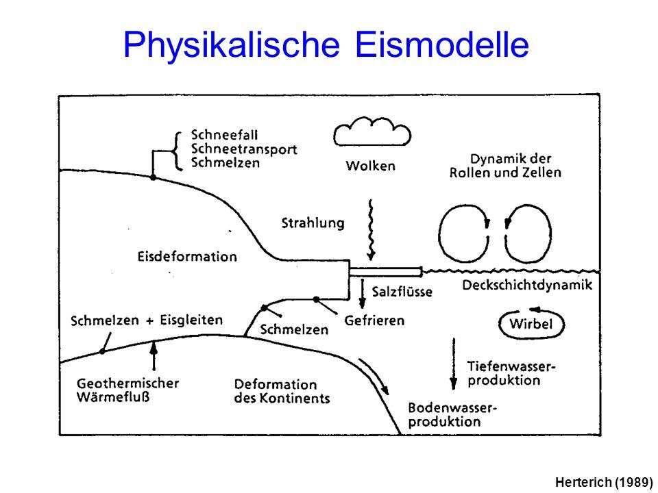 Physikalische Eismodelle Herterich (1989)