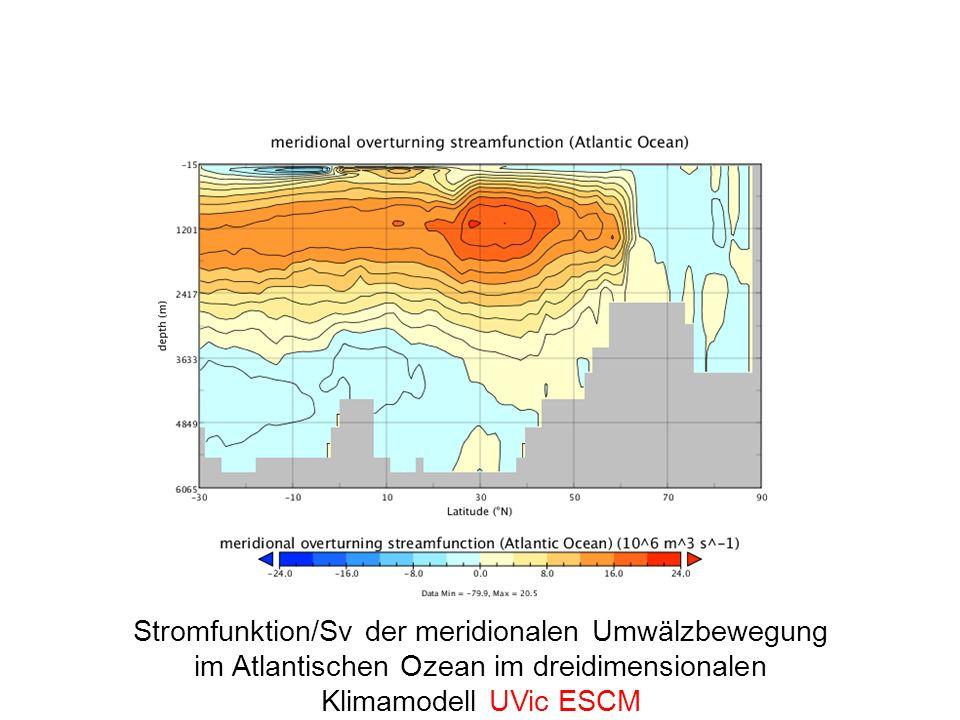 Stromfunktion/Sv der meridionalen Umwälzbewegung im Atlantischen Ozean im dreidimensionalen Klimamodell UVic ESCM