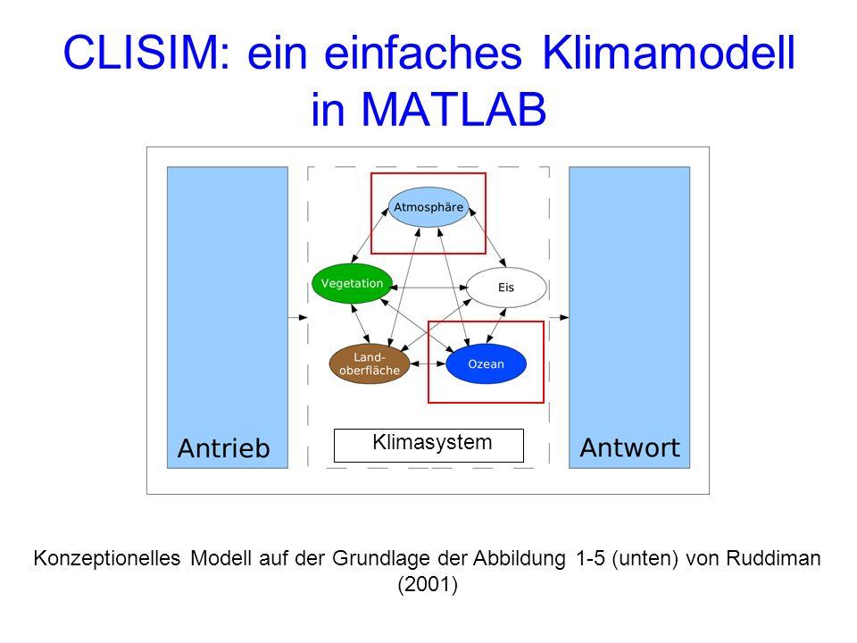CLISIM: ein einfaches Klimamodell in MATLAB Klimasystem Konzeptionelles Modell auf der Grundlage der Abbildung 1-5 (unten) von Ruddiman (2001)