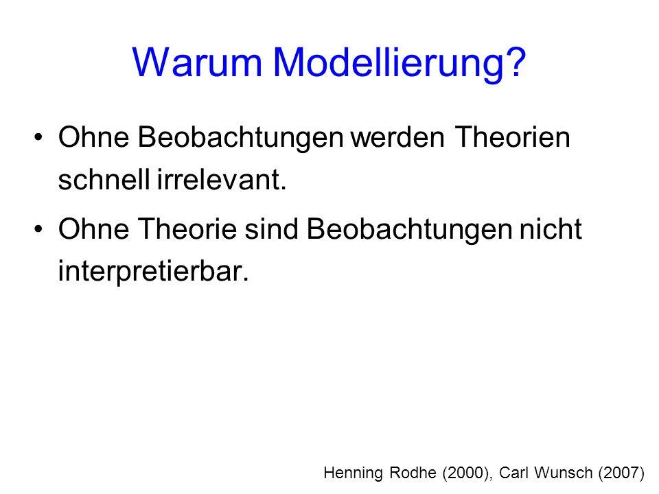 Warum Modellierung? Ohne Beobachtungen werden Theorien schnell irrelevant. Ohne Theorie sind Beobachtungen nicht interpretierbar. Henning Rodhe (2000)