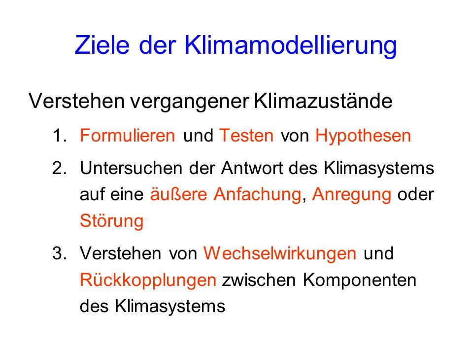 Ziele der Klimamodellierung Verstehen vergangener Klimazustände 1.Formulieren und Testen von Hypothesen 2.Untersuchen der Antwort des Klimasystems auf