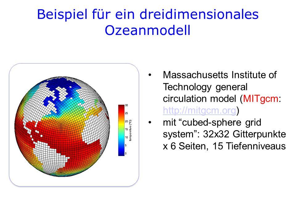 Beispiel für ein dreidimensionales Ozeanmodell Massachusetts Institute of Technology general circulation model (MITgcm: http://mitgcm.org) http://mitg