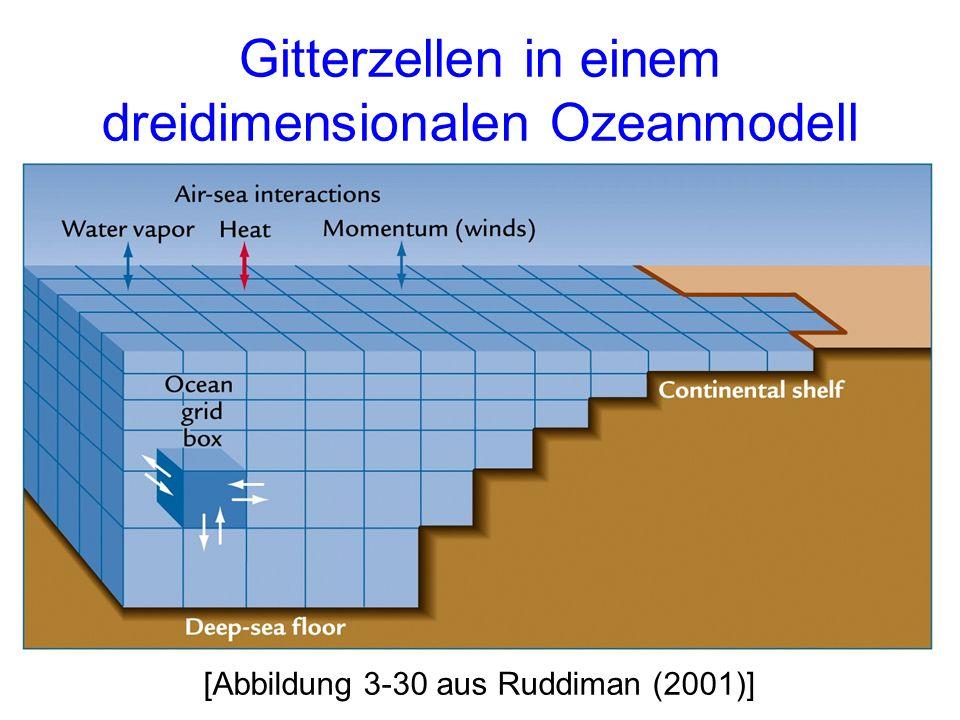 [Abbildung 3-30 aus Ruddiman (2001)] Gitterzellen in einem dreidimensionalen Ozeanmodell