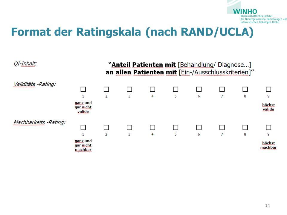 Format der Ratingskala (nach RAND/UCLA) 14