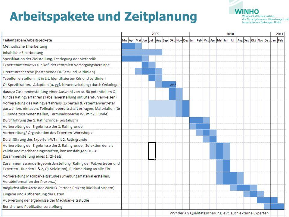 19 Arbeitspakete und Zeitplanung