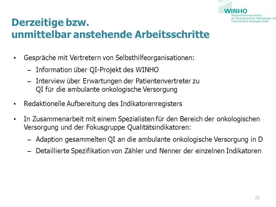 Derzeitige bzw. unmittelbar anstehende Arbeitsschritte Gespräche mit Vertretern von Selbsthilfeorganisationen: – Information über QI-Projekt des WINHO