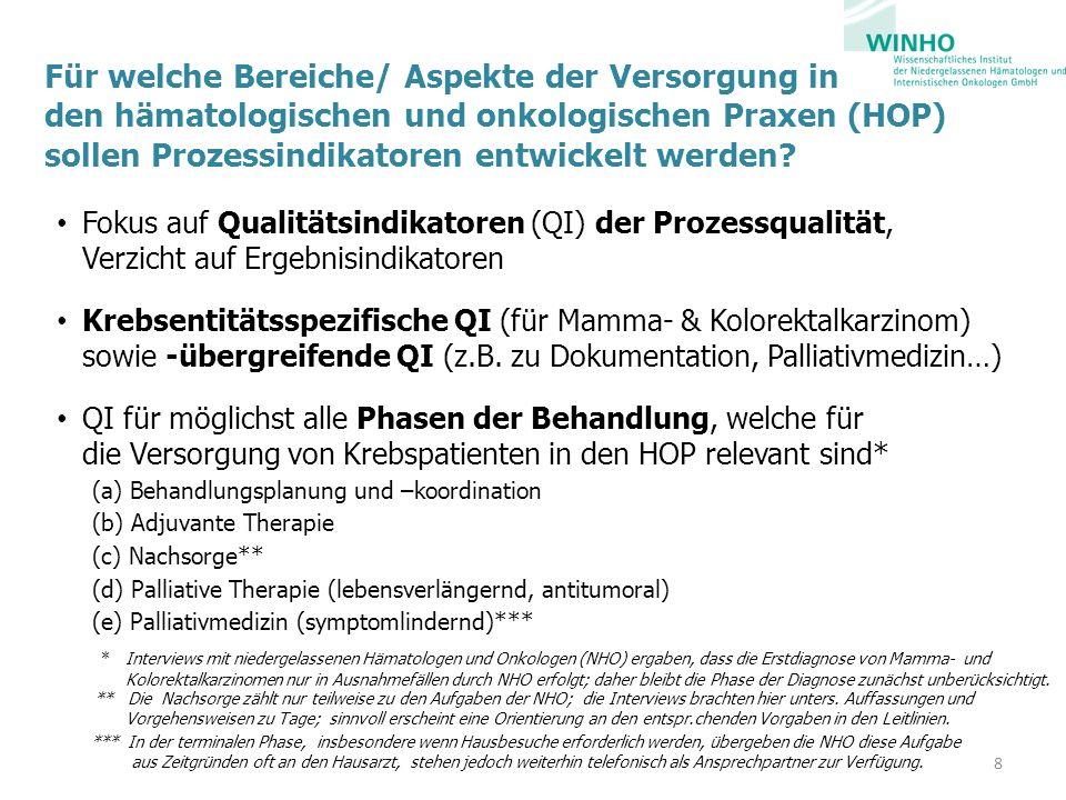 Für welche Bereiche/ Aspekte der Versorgung in den hämatologischen und onkologischen Praxen (HOP) sollen Prozessindikatoren entwickelt werden? Fokus a