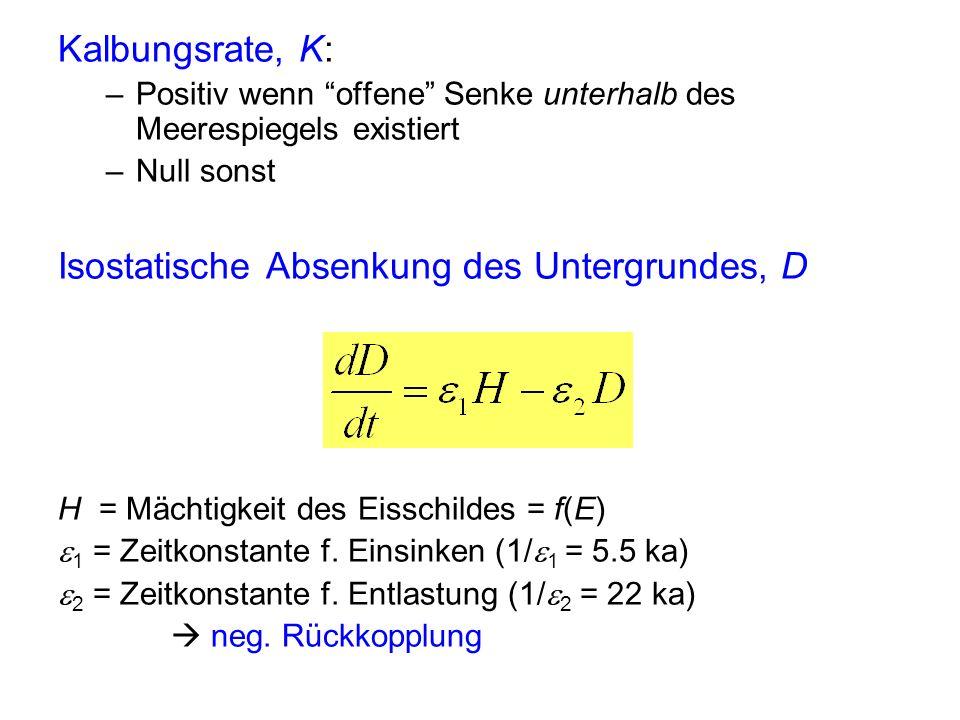 Kalbungsrate, K: –Positiv wenn offene Senke unterhalb des Meerespiegels existiert –Null sonst Isostatische Absenkung des Untergrundes, D H = Mächtigke