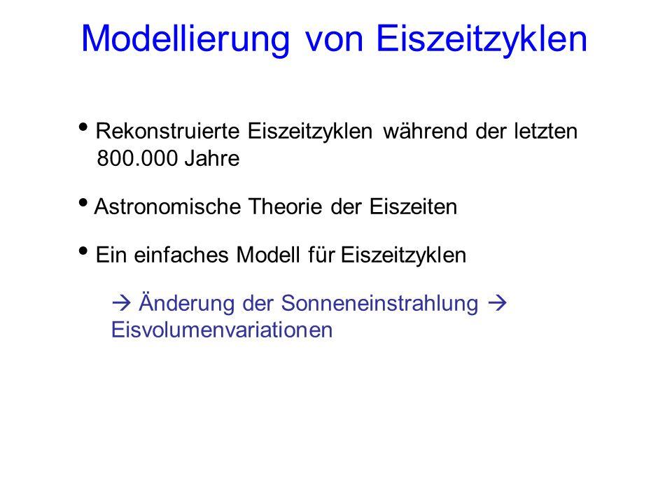 Modellierung von Eiszeitzyklen Rekonstruierte Eiszeitzyklen während der letzten 800.000 Jahre Astronomische Theorie der Eiszeiten Ein einfaches Modell
