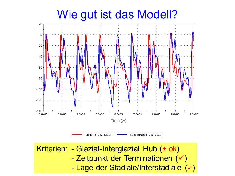 Wie gut ist das Modell? Kriterien: - Glazial-Interglazial Hub (± ok) - Zeitpunkt der Terminationen ( ) - Lage der Stadiale/Interstadiale ( )