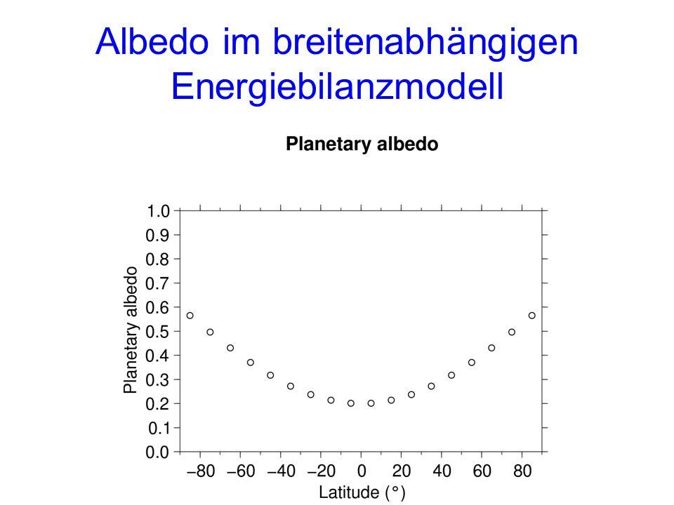 Albedo im breitenabhängigen Energiebilanzmodell