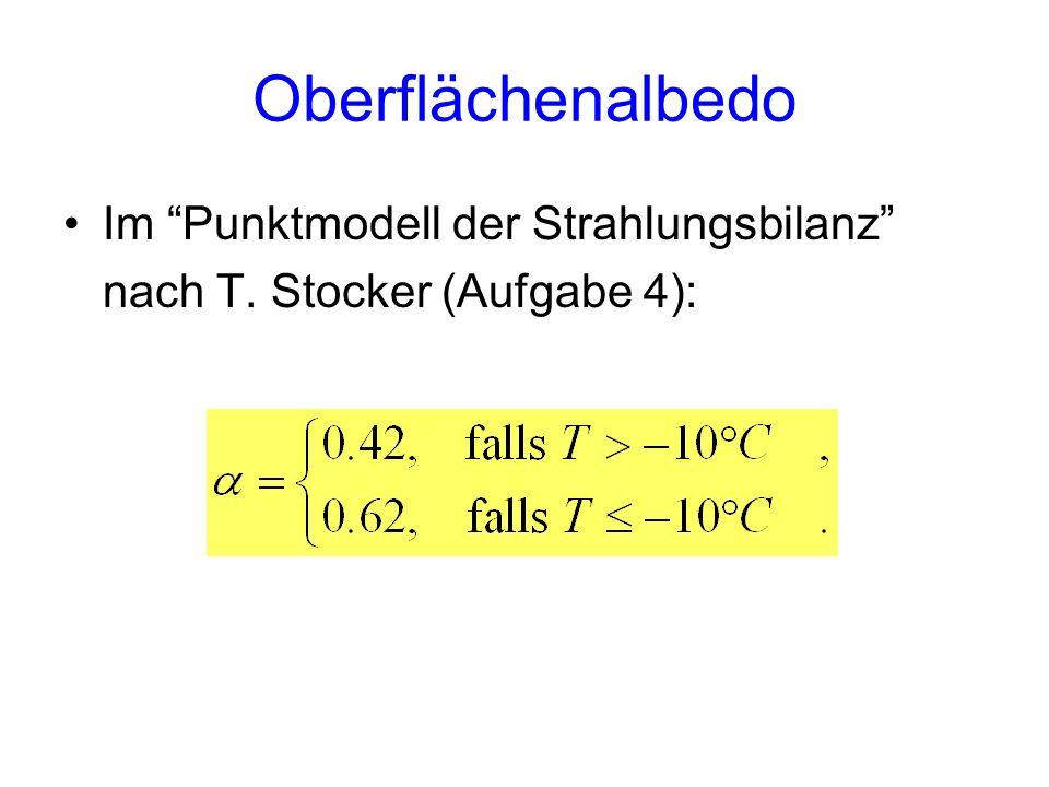 Oberflächenalbedo Im Punktmodell der Strahlungsbilanz nach T. Stocker (Aufgabe 4):
