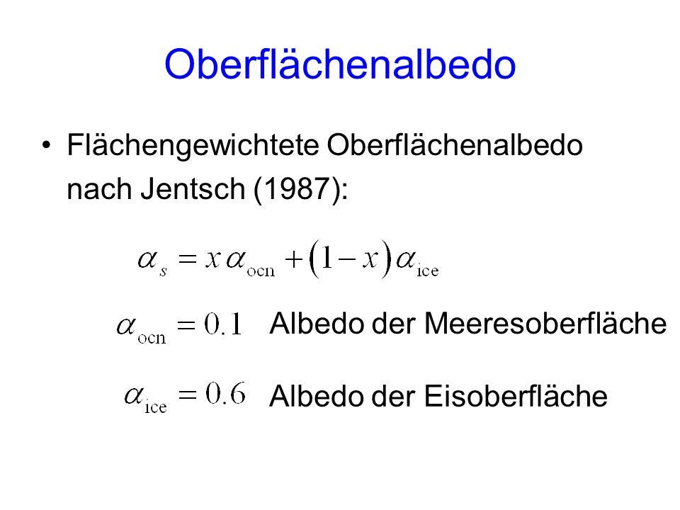 Oberflächenalbedo Flächengewichtete Oberflächenalbedo nach Jentsch (1987): Albedo der Meeresoberfläche Albedo der Eisoberfläche