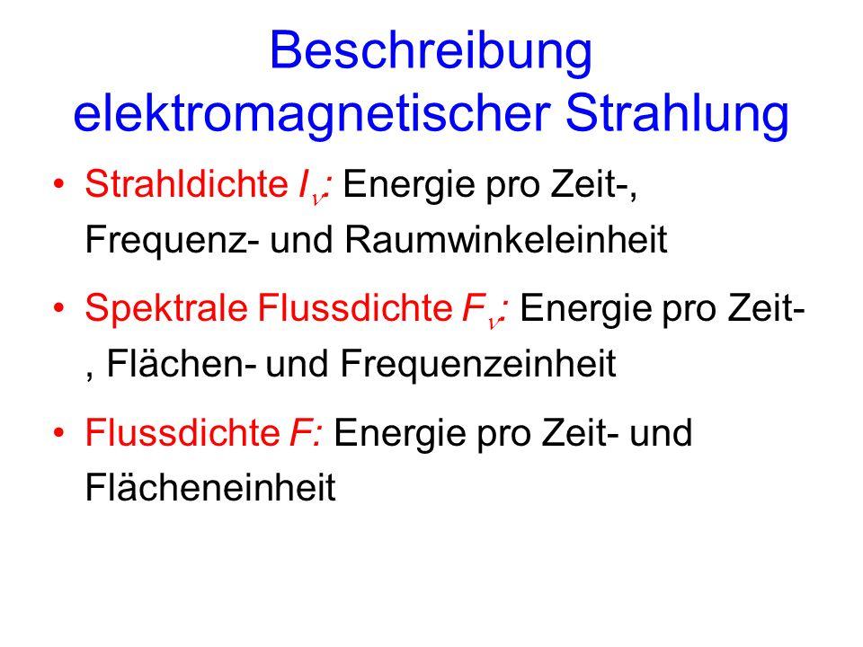 Beschreibung elektromagnetischer Strahlung Strahldichte I : Energie pro Zeit-, Frequenz- und Raumwinkeleinheit Spektrale Flussdichte F : Energie pro Z
