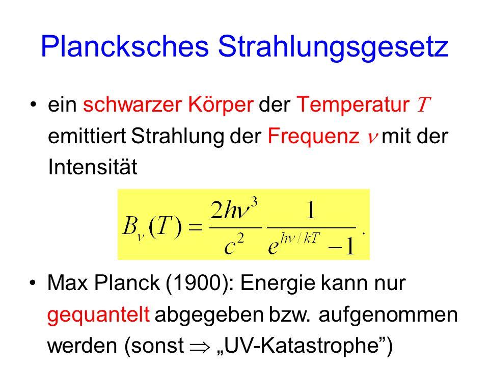 Plancksches Strahlungsgesetz ein schwarzer Körper der Temperatur emittiert Strahlung der Frequenz mit der Intensität Max Planck (1900): Energie kann n