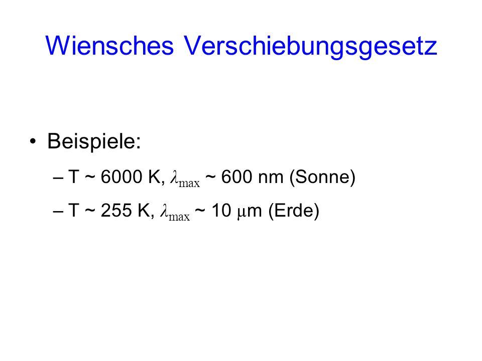 Wiensches Verschiebungsgesetz Beispiele: –T ~ 6000 K, λ max ~ 600 nm (Sonne) –T ~ 255 K, λ max ~ 10 µ m (Erde)