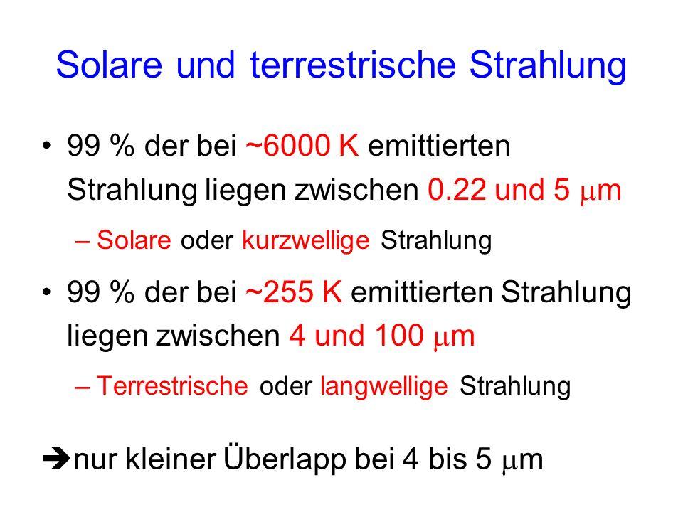 Solare und terrestrische Strahlung 99 % der bei ~6000 K emittierten Strahlung liegen zwischen 0.22 und 5 m –Solare oder kurzwellige Strahlung 99 % der