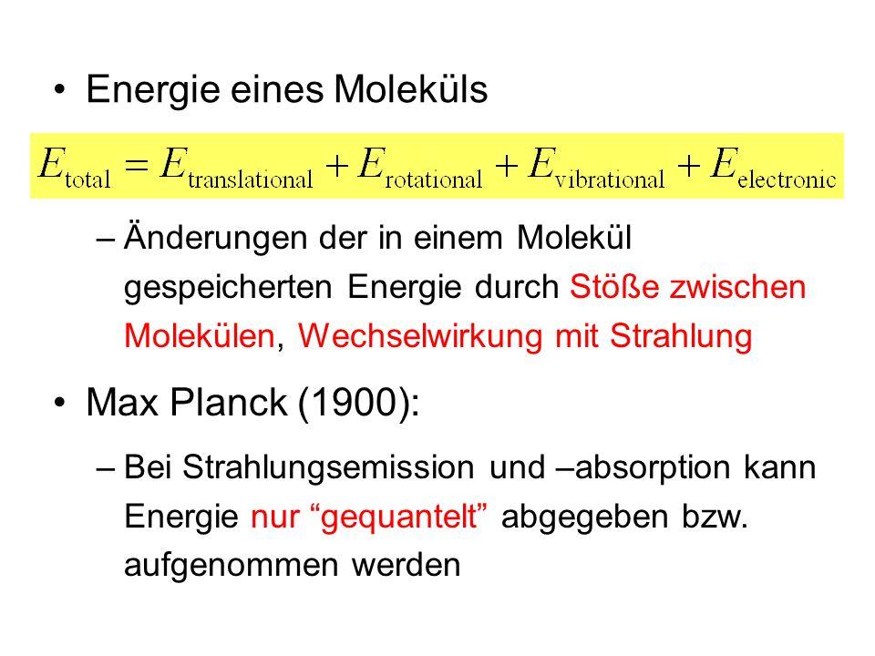 Energie eines Moleküls –Änderungen der in einem Molekül gespeicherten Energie durch Stöße zwischen Molekülen, Wechselwirkung mit Strahlung Max Planck