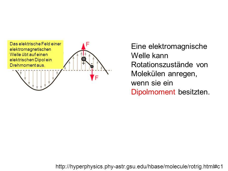 Eine elektromagnische Welle kann Rotationszustände von Molekülen anregen, wenn sie ein Dipolmoment besitzten. Das elektrische Feld einer elektromagnet