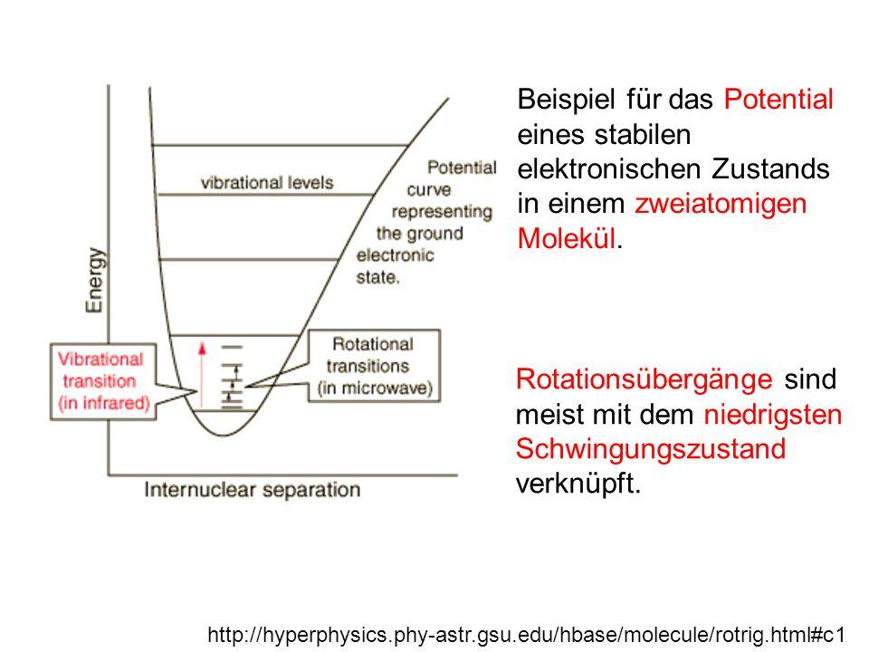 Beispiel für das Potential eines stabilen elektronischen Zustands in einem zweiatomigen Molekül. Rotationsübergänge sind meist mit dem niedrigsten Sch