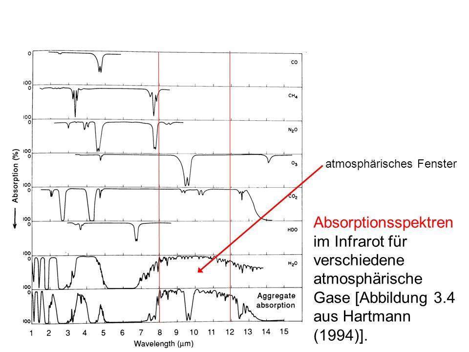 Absorptionsspektren im Infrarot für verschiedene atmosphärische Gase [Abbildung 3.4 aus Hartmann (1994)]. atmosphärisches Fenster