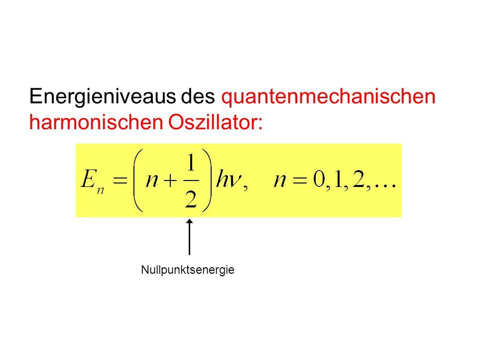 Energieniveaus des quantenmechanischen harmonischen Oszillator: Nullpunktsenergie