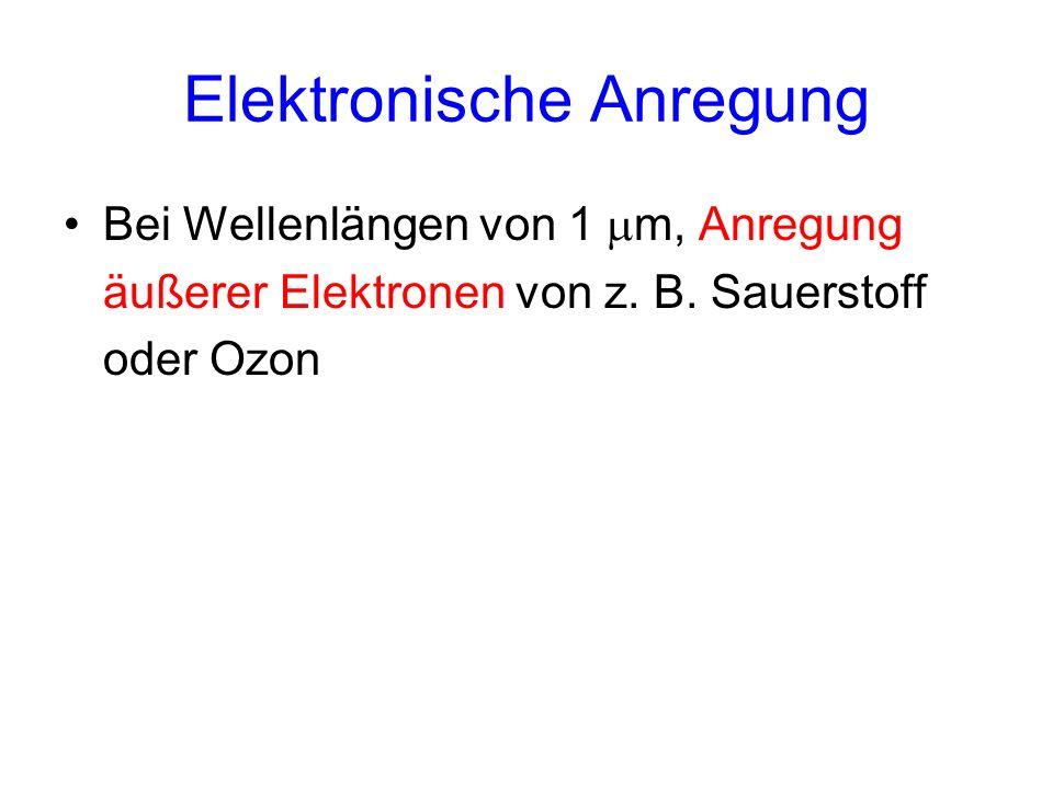 Elektronische Anregung Bei Wellenlängen von 1 m, Anregung äußerer Elektronen von z. B. Sauerstoff oder Ozon