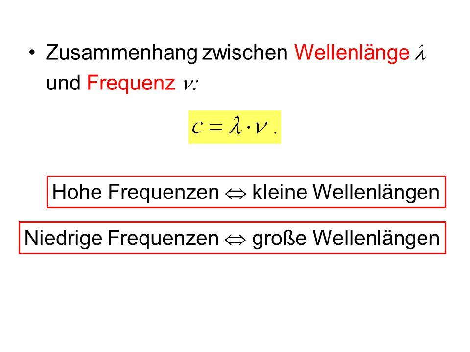 Zusammenhang zwischen Wellenlänge und Frequenz Hohe Frequenzen kleine Wellenlängen Niedrige Frequenzen große Wellenlängen