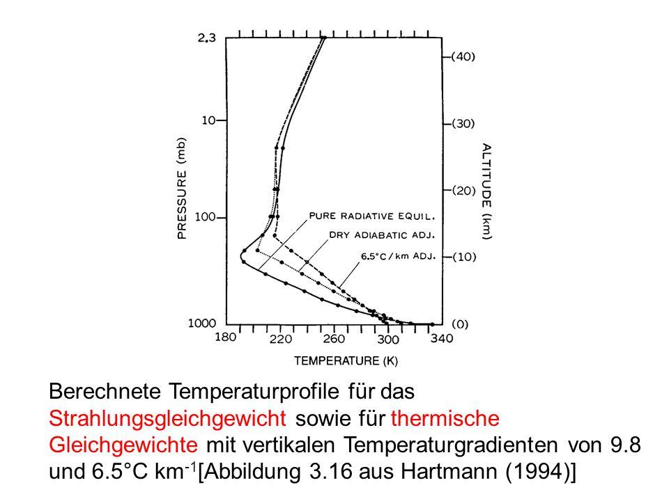 Thermische Gleichgewichtsprofile für eine wolkenlose Atmosphäre (a) nur mit Wasserdampf, (b) mit Wasserdampf und Kohlendioxid sowie (c) mit Wasserdampf, Kohlendioxid und Ozon [Abbildung 3.17 aus Hartmann (1994)]