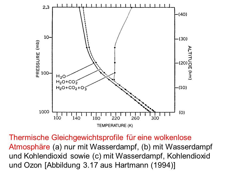 Wolken-Rückkopplung Niedrige Wolken beeinflussen die kurzwellige Strahlung (durch ihre Albedo), hohe Wolken hingegen die langwellige Ausstrahlung (Stocker 2003).