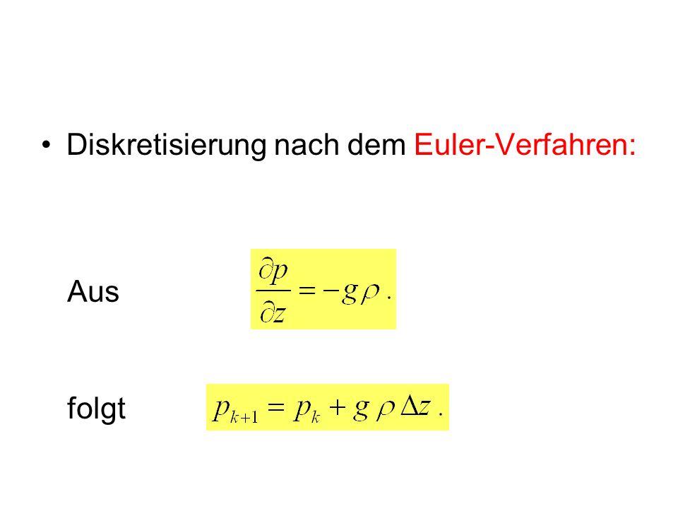 Diskretisierung nach dem Euler-Verfahren: Aus folgt