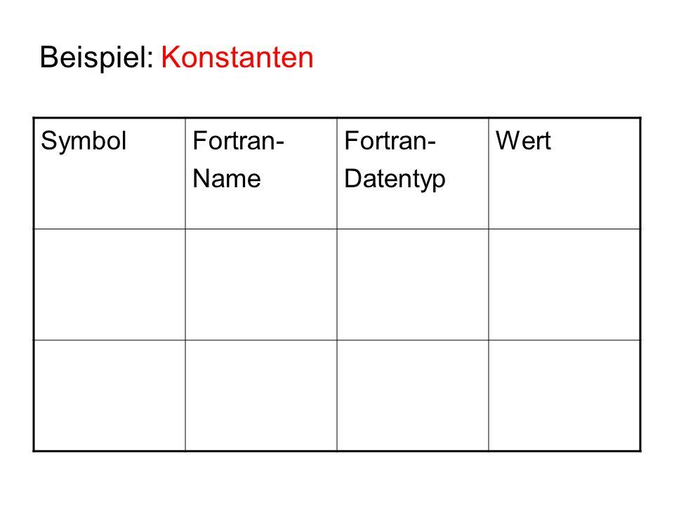 Symbol Fortran- Name Fortran- Datentyp Wert Beispiel: Konstanten