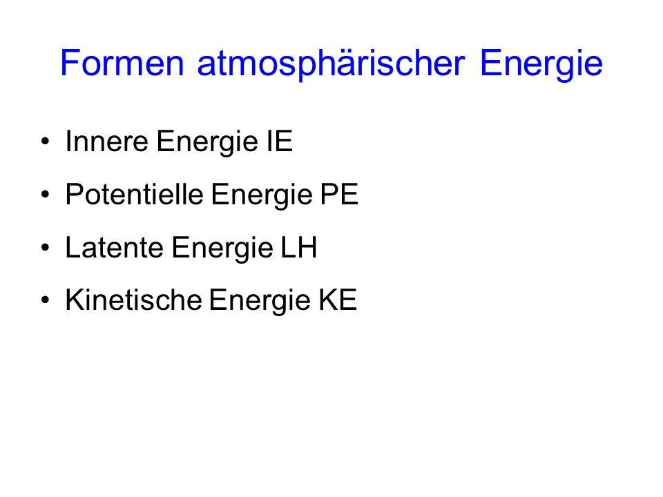 Formen atmosphärischer Energie Innere Energie IE Potentielle Energie PE Latente Energie LH Kinetische Energie KE