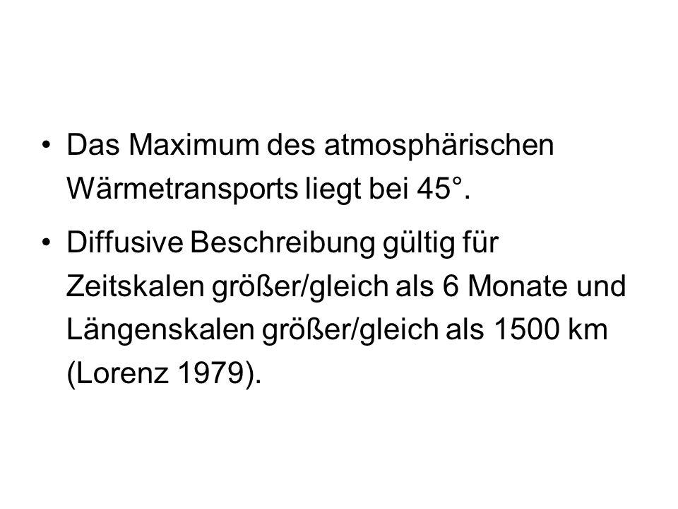 Das Maximum des atmosphärischen Wärmetransports liegt bei 45°. Diffusive Beschreibung gültig für Zeitskalen größer/gleich als 6 Monate und Längenskale