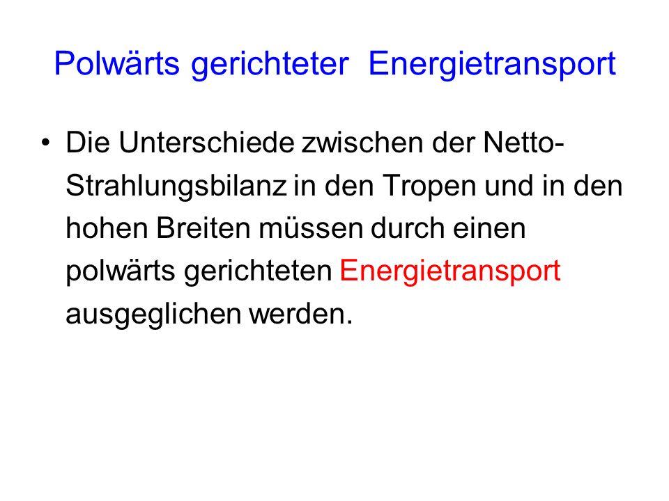 Polwärts gerichteter Energietransport Die Unterschiede zwischen der Netto- Strahlungsbilanz in den Tropen und in den hohen Breiten müssen durch einen