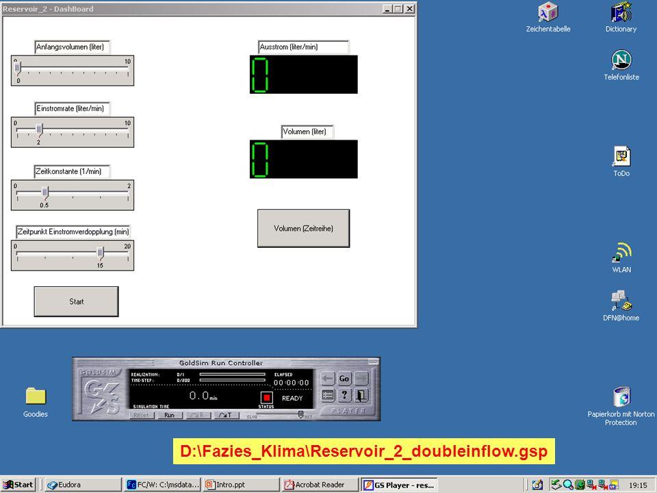 D:\Fazies_Klima\Reservoir_2_doubleinflow.gsp