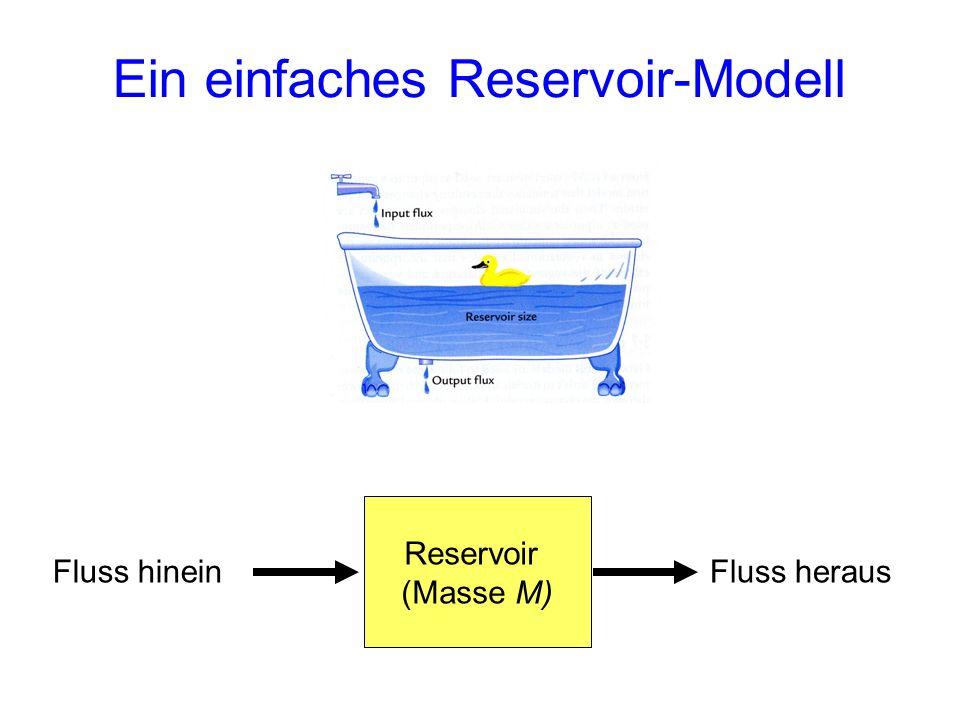 Ein einfaches Reservoir-Modell Reservoir (Masse M) Fluss hineinFluss heraus