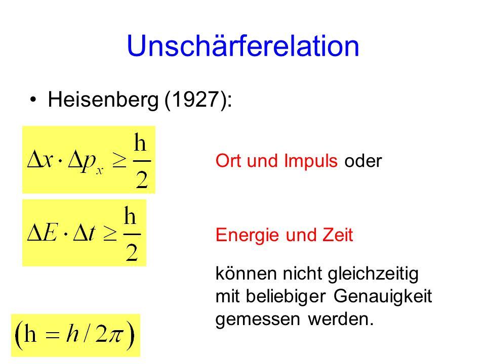Unschärferelation Heisenberg (1927): Ort und Impuls oder Energie und Zeit können nicht gleichzeitig mit beliebiger Genauigkeit gemessen werden.