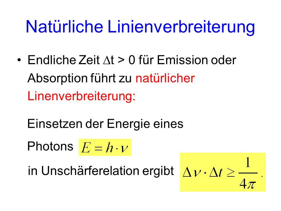 Einsetzen der Energie eines Photons Natürliche Linienverbreiterung Endliche Zeit t > 0 für Emission oder Absorption führt zu natürlicher Linenverbreit